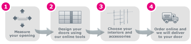 Design tool flow diagram