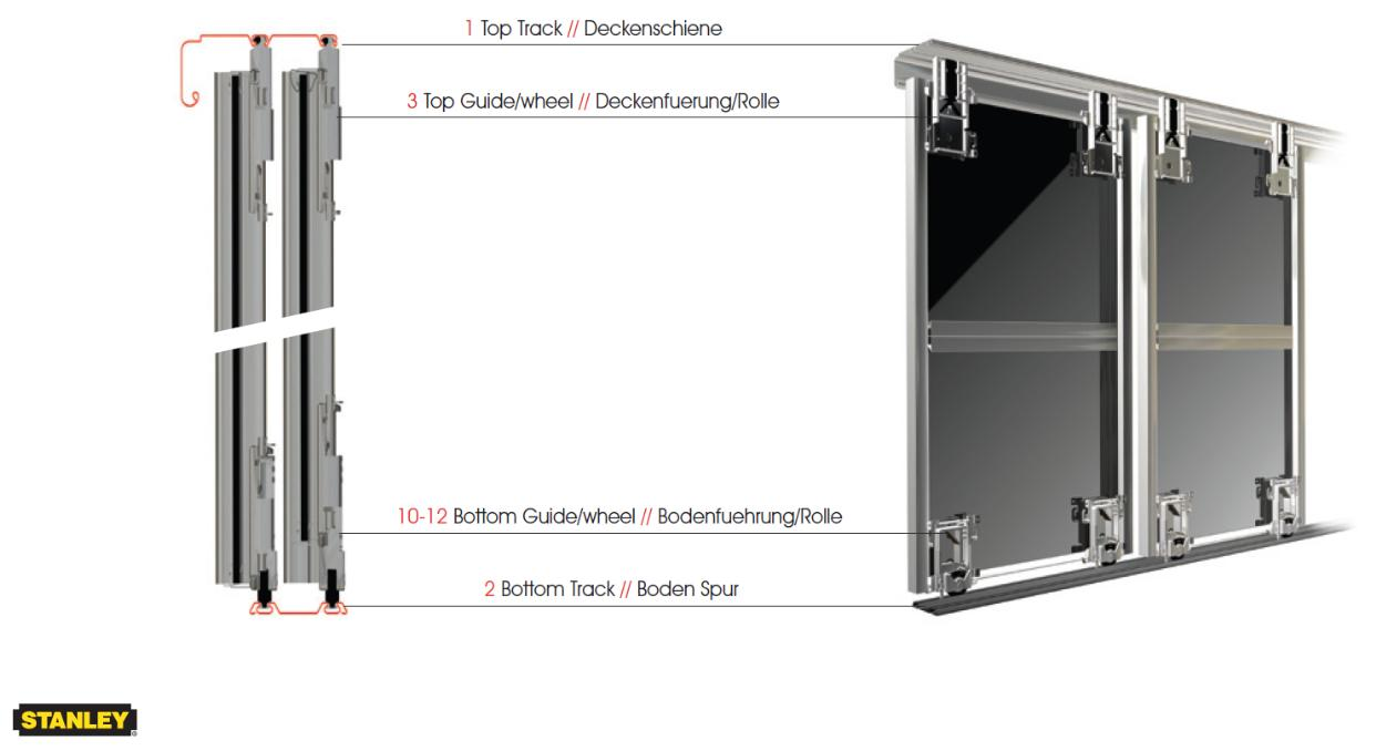 Track and Guide System for Standard Sliding Wardrobe Doors