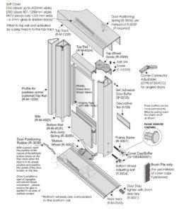 S700 sliding wardrobe door technical specifications